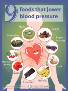 9-foods-that-lower-blood-pressure