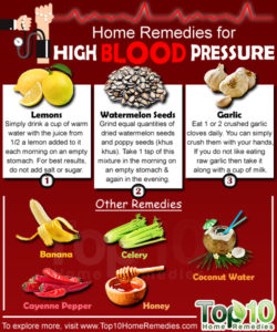home-remedies-for-high-blood-pressure-opt