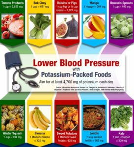 2015-09-11-1441996570-8314587-infographicbloodpressure