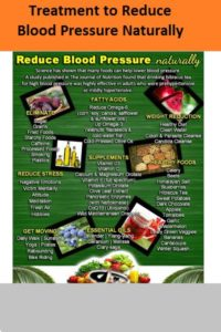 high_blood_pressure_treatment