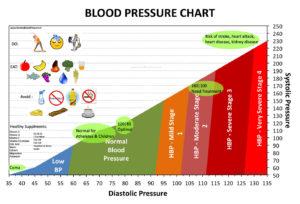 xblood-pressure-chart-jpg-pagespeed-ic-yu6y2gfjbu